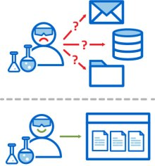 Labkey Biologics provides a central storage location to increase data access.
