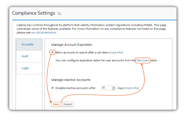 LabKey Server account management allows research teams to set FISMA compliant requirements for user accounts.