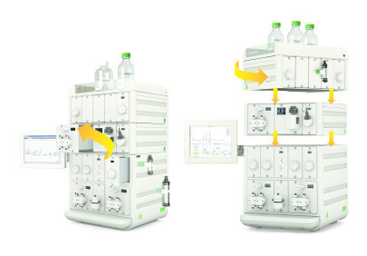New Chromatography Systems Automate Workflow Labmate Online