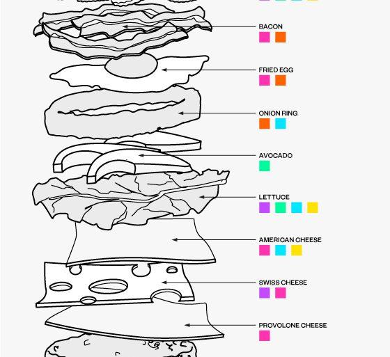 Guide de reconnaissance des drônes