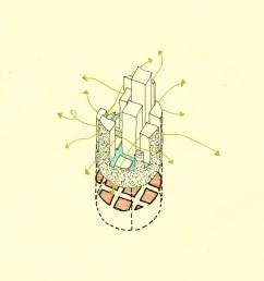 spider diagramme [ 2906 x 2140 Pixel ]