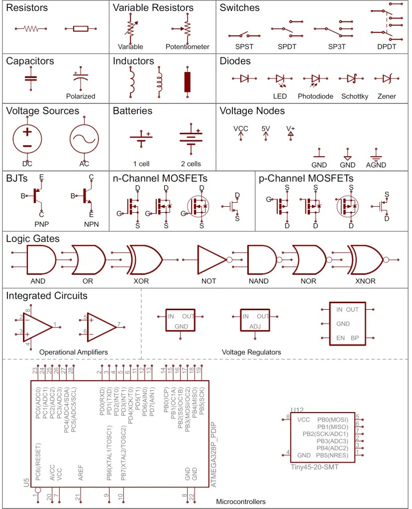 hight resolution of  symbols in the schematic diagram that represents resistors variable resistors switches capacitors inductors diodes voltage sources batteries