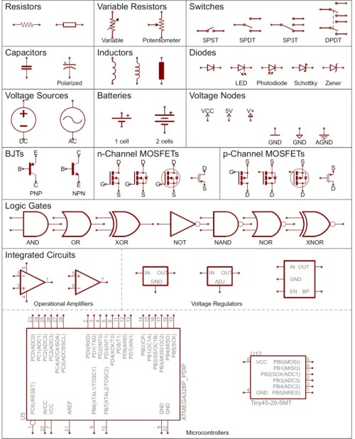 small resolution of  symbols in the schematic diagram that represents resistors variable resistors switches capacitors inductors diodes voltage sources batteries