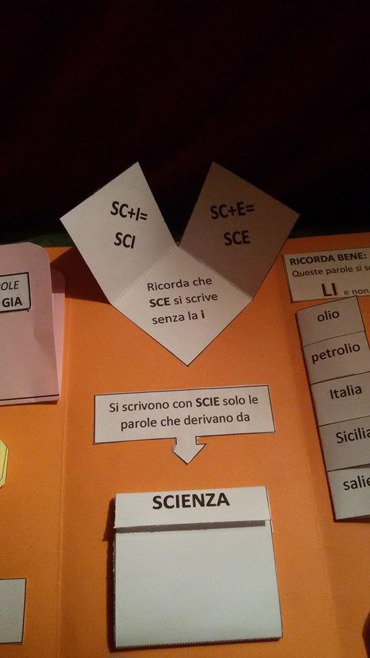 Ho Pensato Un Lapbook Grammatica Classe 2 Scuola Primaria