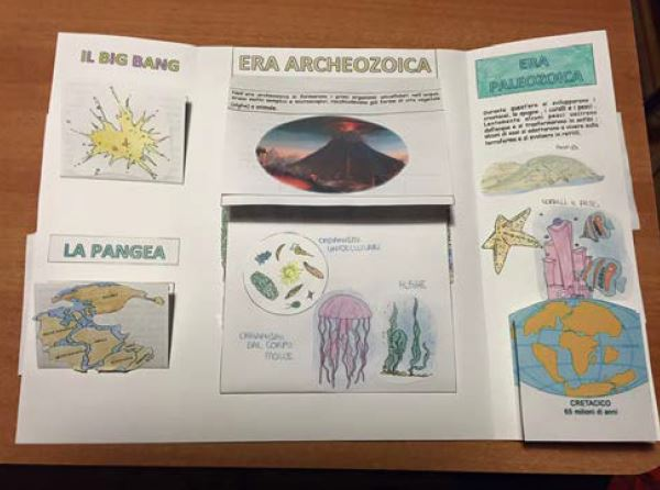L'EVOLUZIONE DELLA TERRA di Silvia Mosna