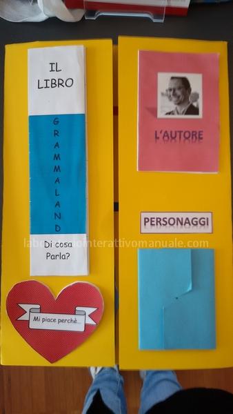 """""""Benvenuti a Grammaland"""" di Enrica Cavosi e Alessandro Lattanzi, Scuola primaria della Europäische Schule di Monaco (Ger)"""