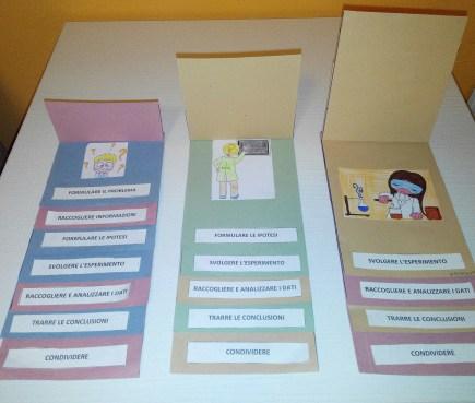 Lavoro realizzato dagli alunni delle classi 3^A e 3^B Scuola Primaria (Marzano - PV) con i maestri Elisabetta e Salvo.