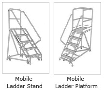 Portable Ladders (Mobile Ladder Stand, Mobile Ladder
