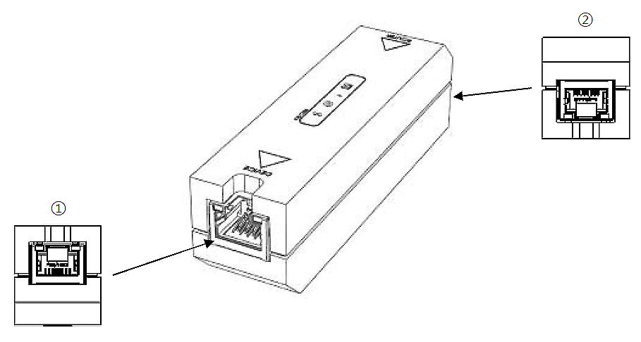 Filtre LAN RJ45 et câble réseau 20 cm
