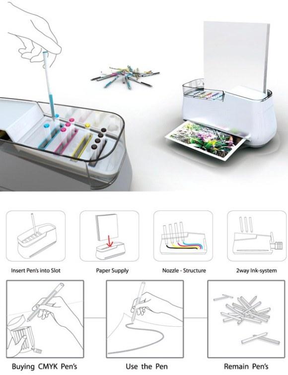 ballpen printer2.jpg
