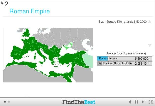 Una herramienta para comparar períodos históricos online
