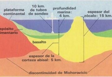Recuperan el Proyecto Mohole para intentar llegar al manto terrestre