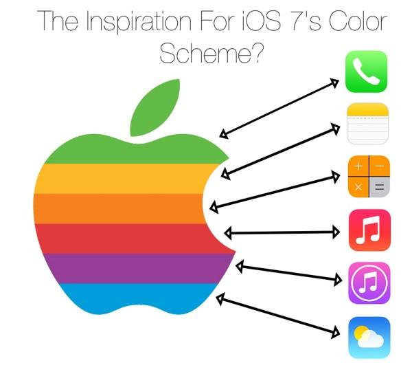 La inspiración para la paleta de colores de iOS 7