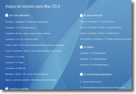 Fondo de pantalla con los atajos de teclado del Mac