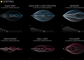 Una forma diferente de visualizar los algoritmos de ordenación
