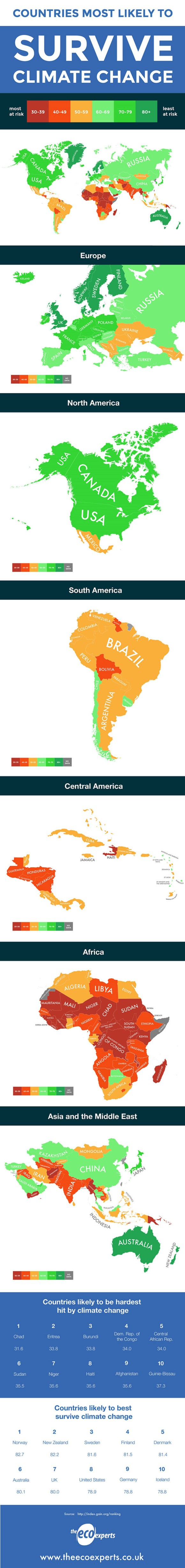 Países afectados cambio climático