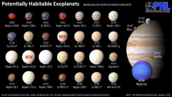 la-brujula-verde-explanetas-potencialmente-habitables