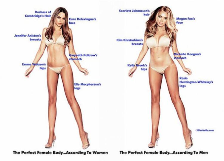 Cómo sería el cuerpo perfecto, según hombres y mujeres