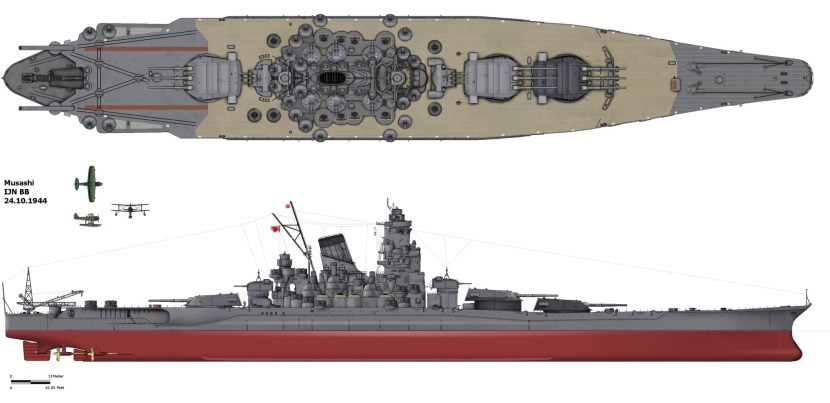 Diagrama del Musashi
