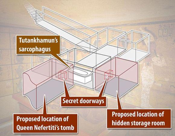 Nefertiti podria estar enterrada tumba Tutankamon1