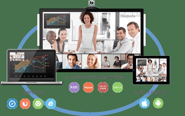 Cómo usar las videoconferencias para la recaudación de fondos para fines sociales
