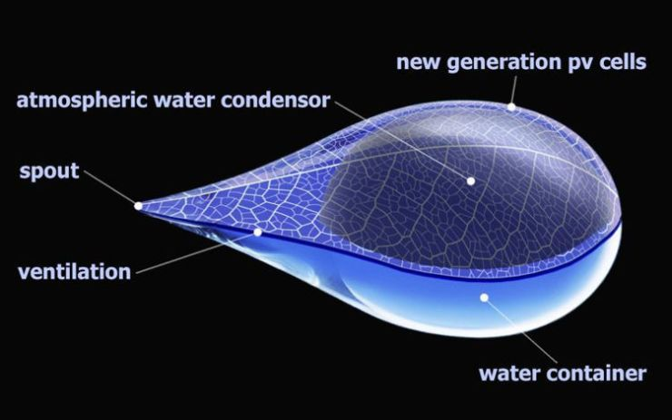 Fuente movida energia solar produce propia agua aire