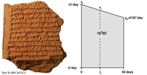 Traducen tablillas cuneiformes con calculos orbita Jupiter