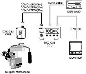 sony digital ccd wiring diagram  Wiring Diagram Virtual