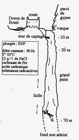 Le topo EDF de la source chaude de Salin date sans doute de 30 ans en arrière
