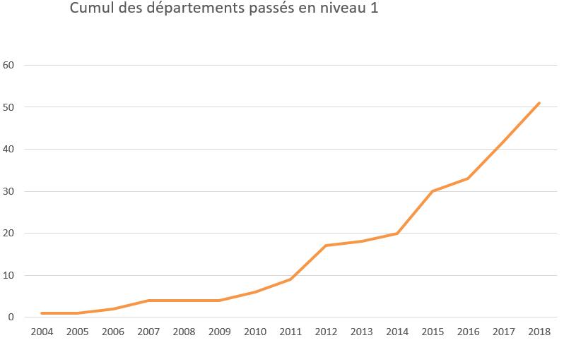 La présence du moustique tigre progresse chaque année en France