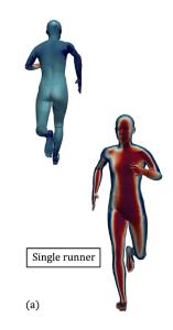 De l'aérodynamique à la course à pied : CFD d'un coureur 4