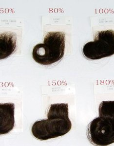 Hair density chart for lace wigs also how to choose wig rh front