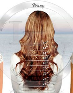 Hair length chart for lace wigs also front rh wig