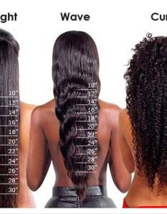 Hair length chart also lace frenzy wigs  extensions rh lacefrenzywigs