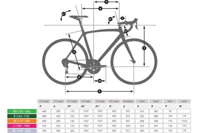 """Résultat de recherche d'images pour """"cote vélo ultra cf btwin"""""""