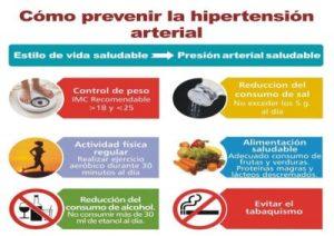 Hipertensión Arterial: en Argentina 4 de cada 10 personas desconocen que la tienen 2