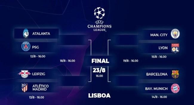 Se viene la Champions League en formato Mundial 1