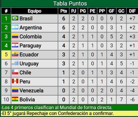 """La Selección tuvo """"altura"""" y sumó su segunda victoria 2"""