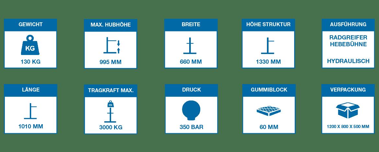 Hebe- und Richtbühne HRB 995