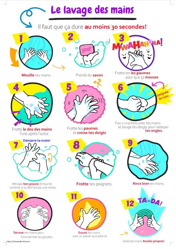 Affiche du lavage des mains