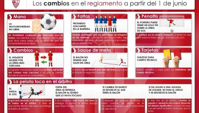 Las nuevas normas del reglamento FIFA que ya están en vigor