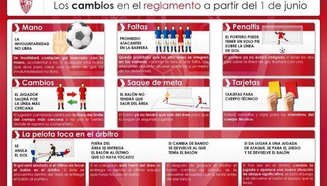 Cambios en el reglamento de cara a la próxima temporada | Imagen: Sevilla FC