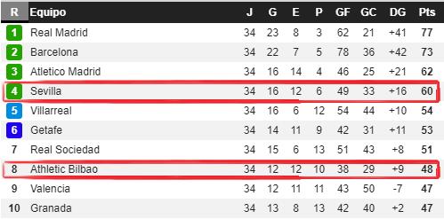 clasificación-liga