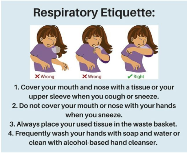 Cdc Cough Etiquette Poster