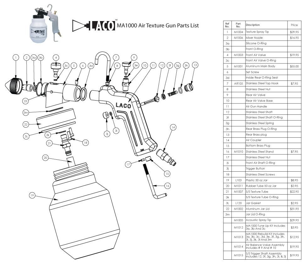 medium resolution of m1010 gun