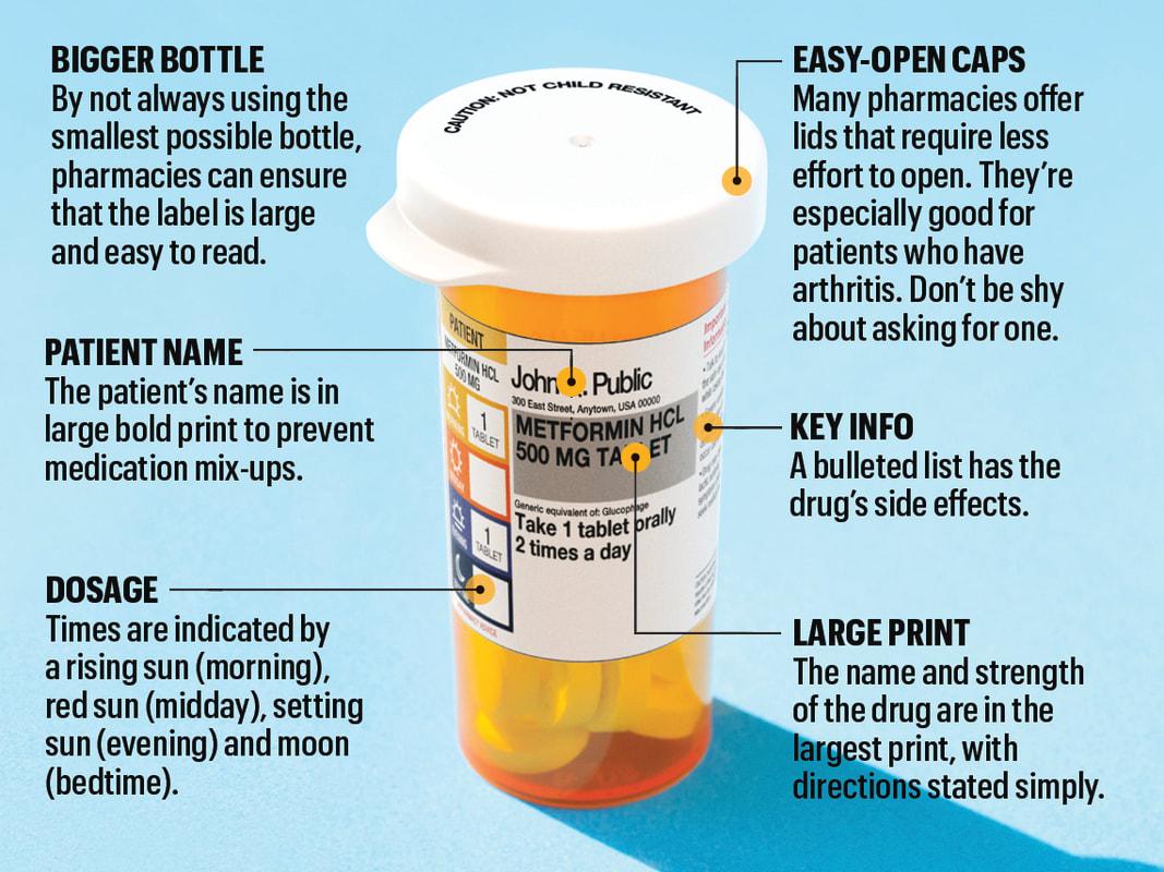 Medication Safety
