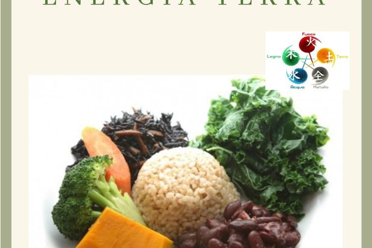 Pillole per aiutare l'Energia Terra