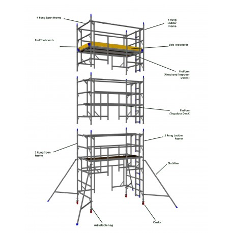 Integral Advance Guardrail Tower Components