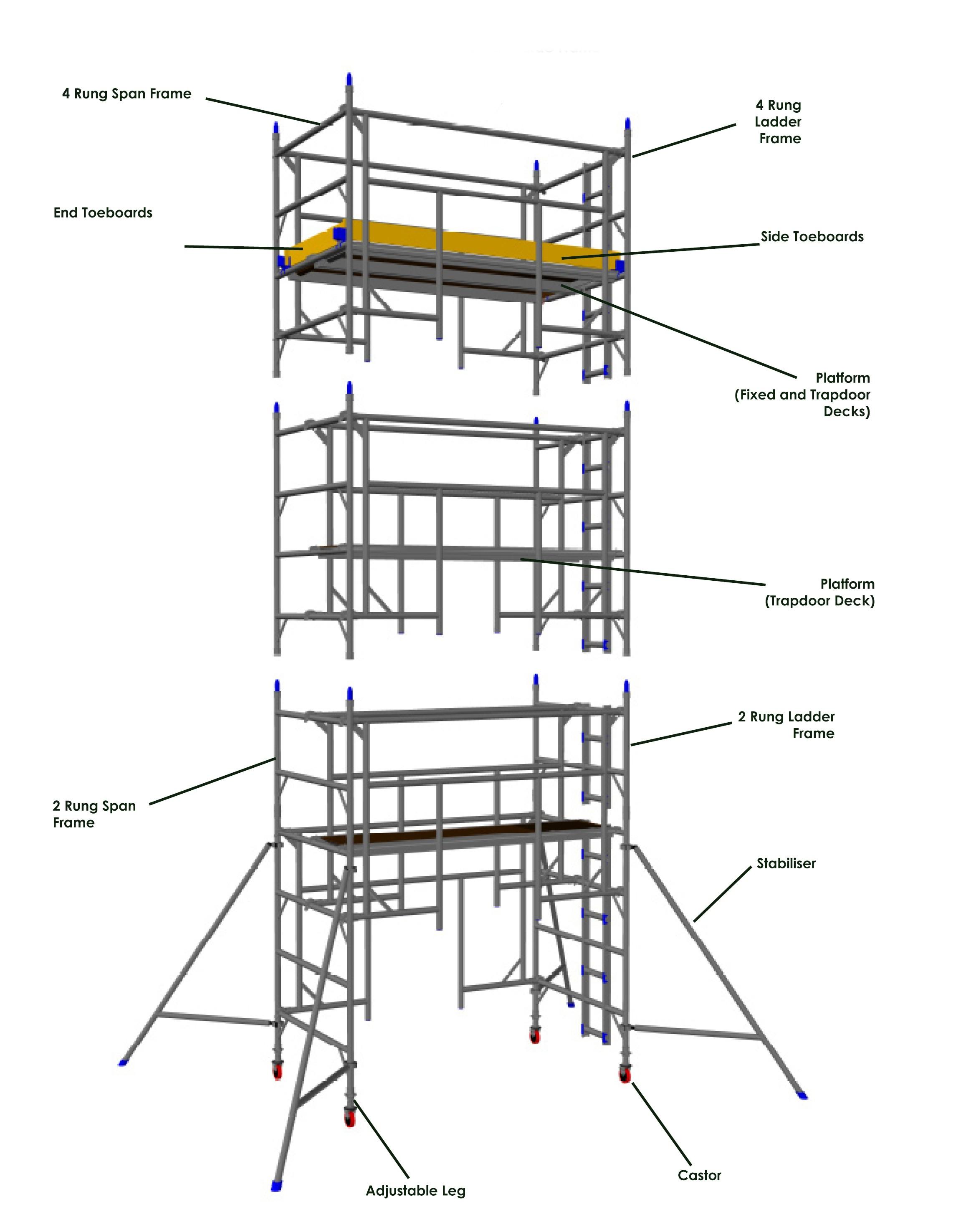 extension ladder parts diagram 240v thermostat wiring werner circuit maker
