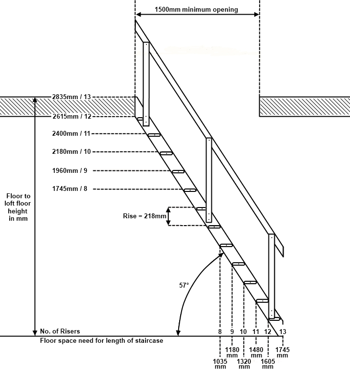 Deluxe Space Saving/Saver Staircase/Stairs Loft Stair